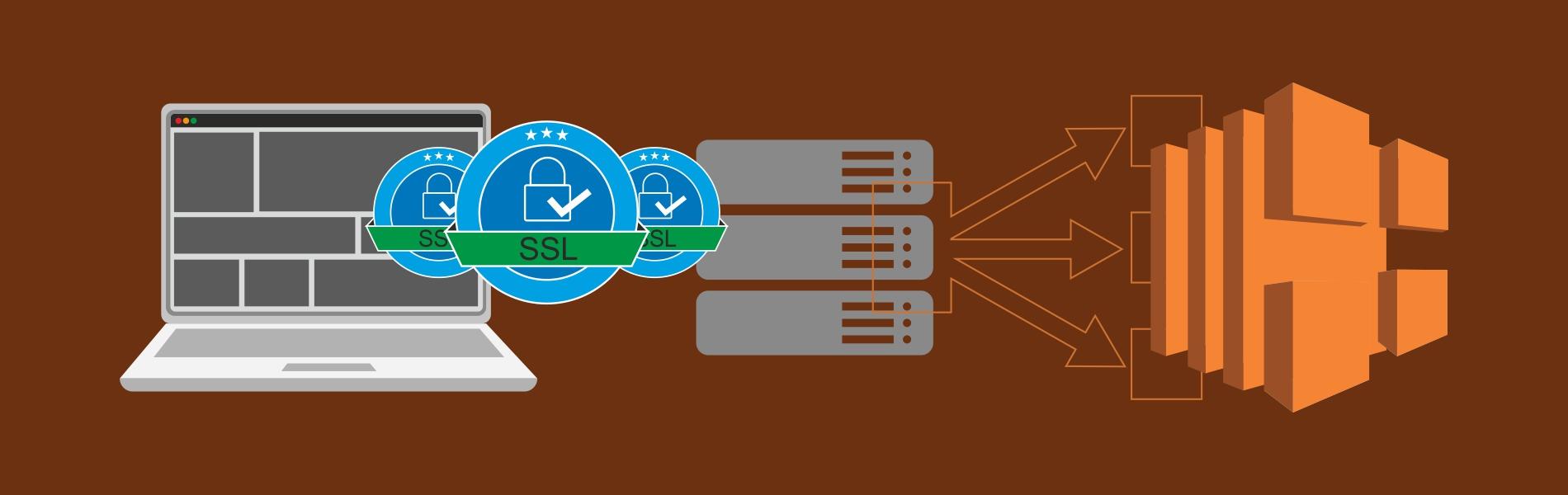 Blog-Header-Adding-multiple-SSL-certificates-on-single-AWS-Elastic-Load-Balancer-ELB
