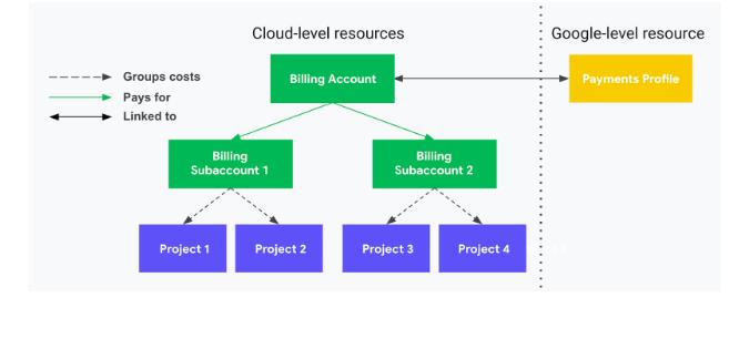 cloud_billing_catalog_api